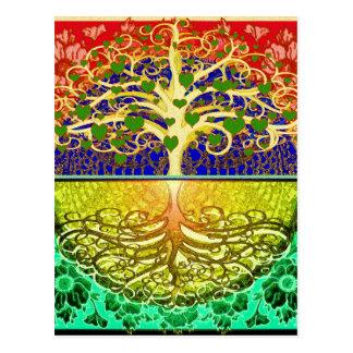 Cartão Postal Árvore do coração da vida