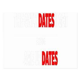Cartão Postal As únicas datas onde eu obtenho são actualizações