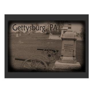 Cartão Postal Campo de batalha de Gettysburg