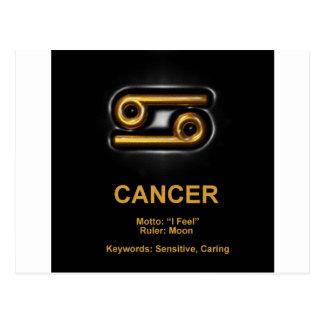 Cartão Postal Cancer