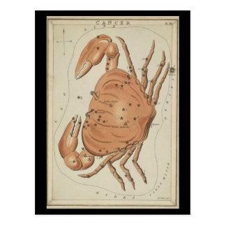 Cartão Postal Cancer o caranguejo