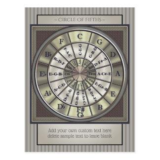 Cartão Postal Círculo de músicos dos quintos