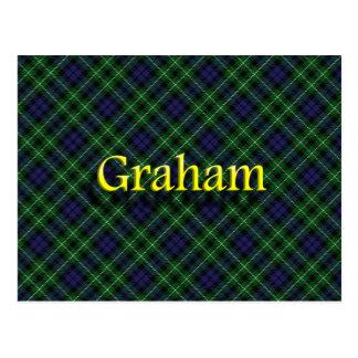 Cartão Postal Clã escocês Graham