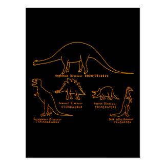 Cartão Postal Classificação do dinossauro