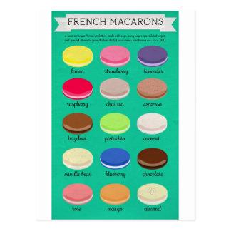 Cartão Postal Coleção da alegria do padeiro: Francês Macarons