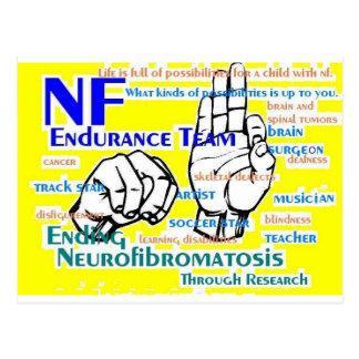 Cartão Postal design da equipe da resistência do N-F no amarelo