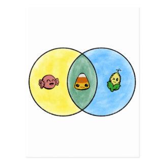 Cartão Postal Diagrama de Venn do milho de doces