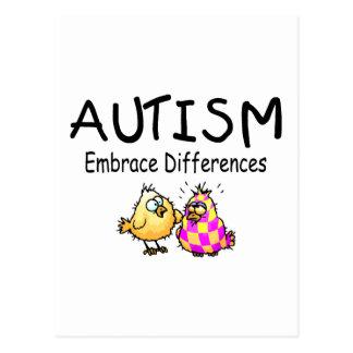 Cartão Postal Diferenças do abraço (PY)