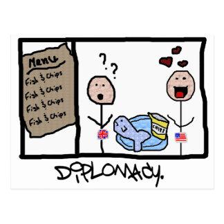 Cartão Postal Diplomacia: Peixes & microplaquetas