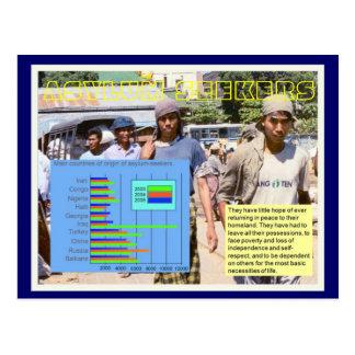 Cartão Postal Educação, cidadania, refugiados, solicitantes de