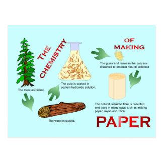 Cartão Postal Educação, ciência, química do papel