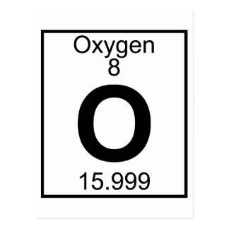 Cartão Postal Elemento 008 - O - Oxigênio (cheio)