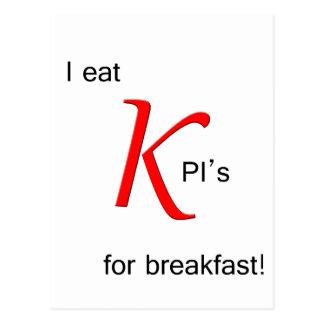 Cartão Postal Eu como KPI para o pequeno almoço
