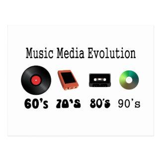 Cartão Postal Evolução dos meios da gravação