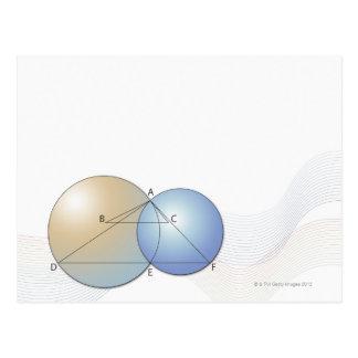 Cartão Postal Fórmula, gráfico, símbolos 7 da matemática