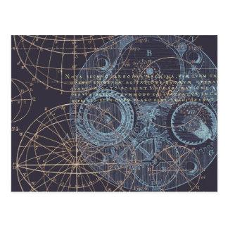 Cartão Postal Ilustração de livro da ciência do vintage
