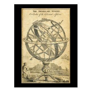 Cartão Postal ilustração do steampunk do vintage da esfera