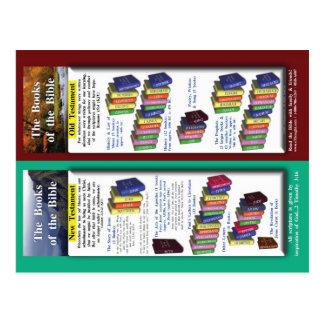 Cartão Postal Livros da bíblia