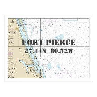 Cartão Postal Longitude náutica da latitude da carta de Fort