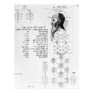 Cartão Postal Manuscrito judaico que ilustra a frenologia
