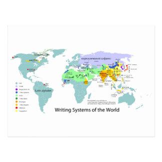 Cartão Postal Mapa dos sistemas de escrita da carta do mundo