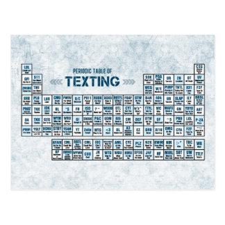Cartão Postal Mesa periódica de Texting (azul)