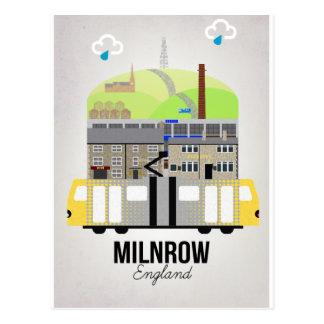 Cartão Postal Milnrow