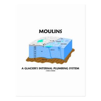 Cartão Postal Moulins sistema de encanamento interno de uma