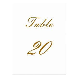 Cartão Postal Número da mesa
