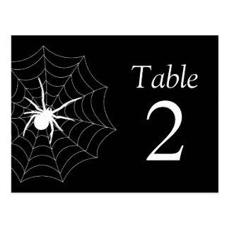 Cartão Postal Números da mesa de Spiderweb (preto/branco)