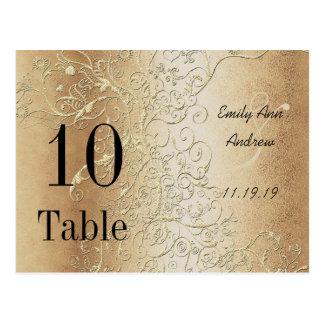 Cartão Postal Números pretos da mesa da pia batismal dos