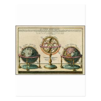 Cartão Postal O objeto antigo do astrónomo, a esfera armillary