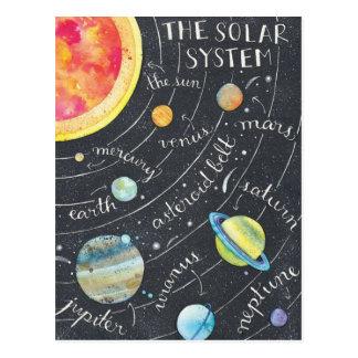 Cartão Postal O sistema solar