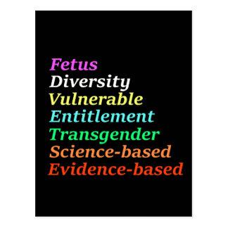 Cartão Postal Palavras baseados em ciência e outras proibidas