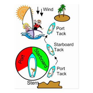 Cartão Postal Pechincha do barco