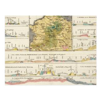 Cartão Postal Perfis Geological de Alemanha geralmente