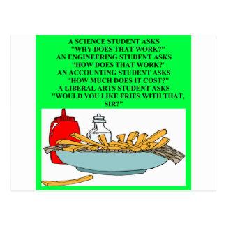 Cartão Postal piada do fast food da ciência das humanidades