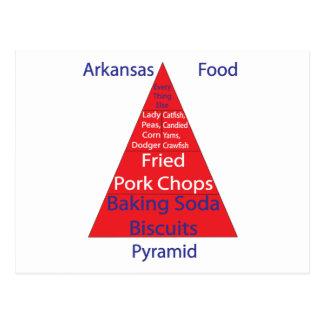 Cartão Postal Pirâmide de comida de Arkansas