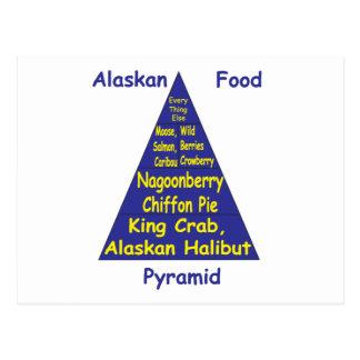 Cartão Postal Pirâmide de comida do Alasca