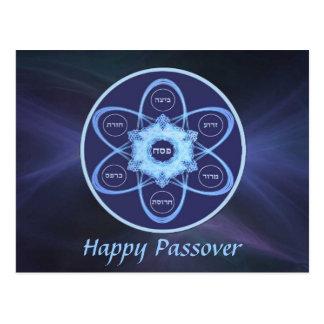 Cartão Postal Placa de Seder