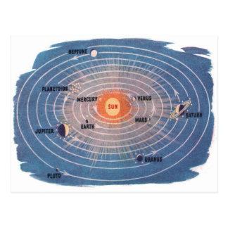 Cartão Postal Planetas retros de Planetoids da ciência do kitsch