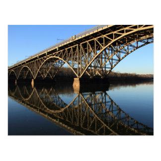 Cartão Postal Ponte sobre o rio de Schuylkill