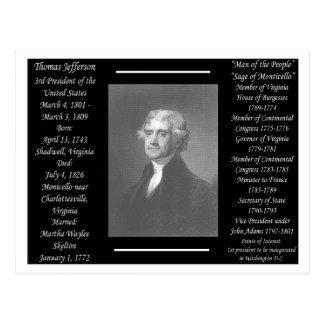 Cartão Postal Presidente Thomas Jefferson