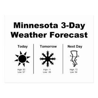 Cartão Postal Previsão de tempo de Minnesota