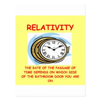Cartão Postal relatividade
