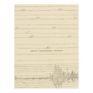 Cartão Postal Seismograms 4 de Califórnia