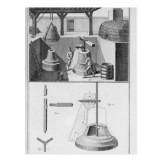 Cartão Postal Sinos da carcaça, ilustração 'de Encyclopedia