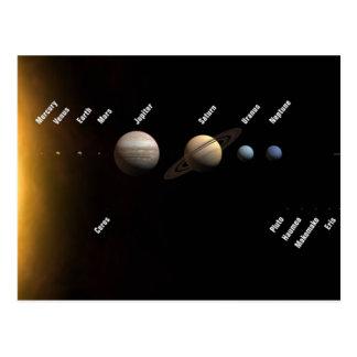 Cartão Postal Sistema solar