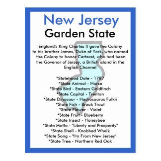 Cartão Postal Sobre New-jersey
