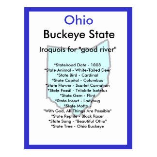 Cartão Postal Sobre Ohio